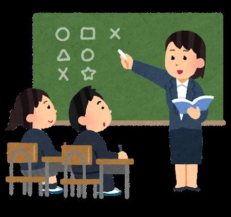 中学校の授業中|実力テストの点数アップの勉強方法
