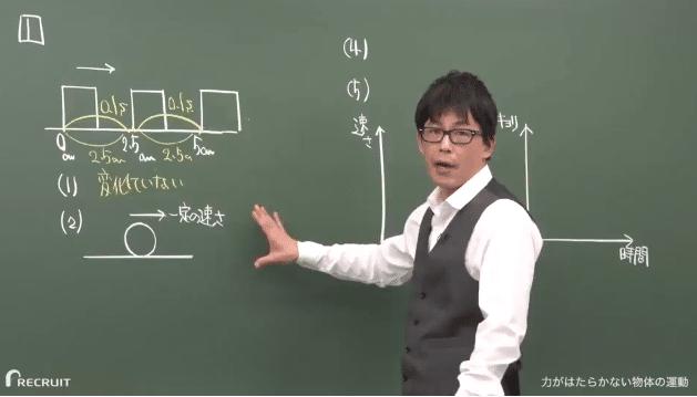 スタディサプリ理科定期テスト授業
